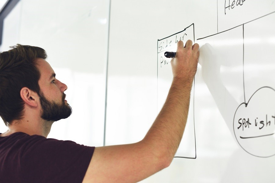 Interactive Whiteboards: The Ultimate Huddle Room Upgrade